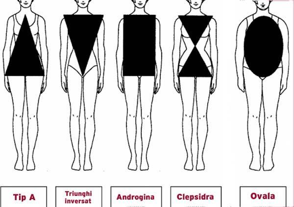 siluete-feminine-tipuri